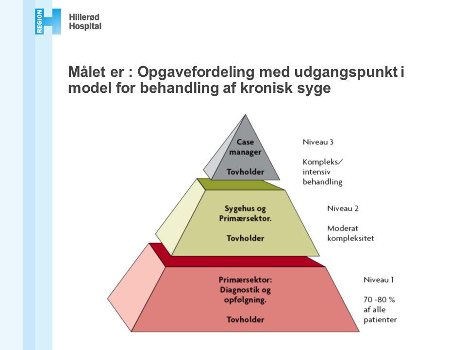 Målet er : Opgavefordeling med udgangspunkt i model for behandling af kronisk syge