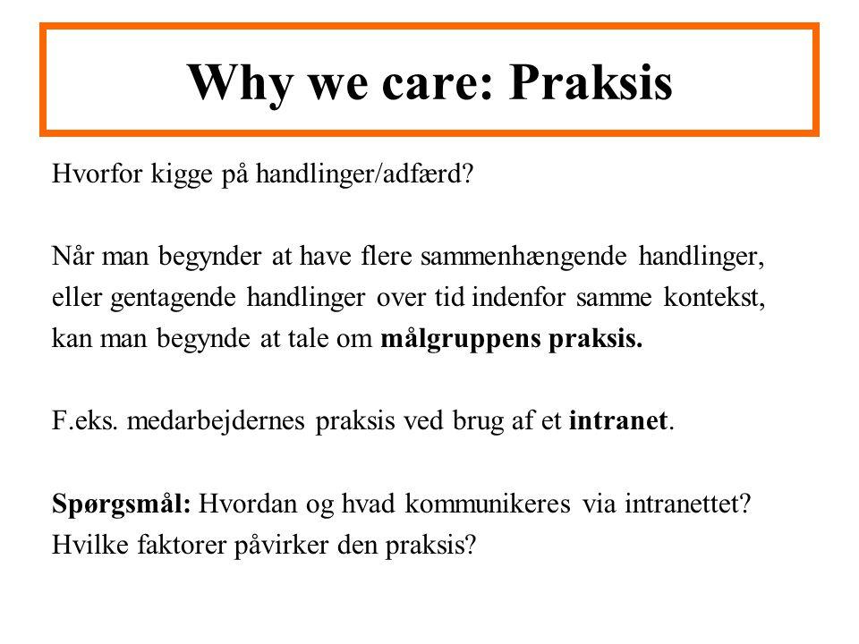 Why we care: Praksis Hvorfor kigge på handlinger/adfærd