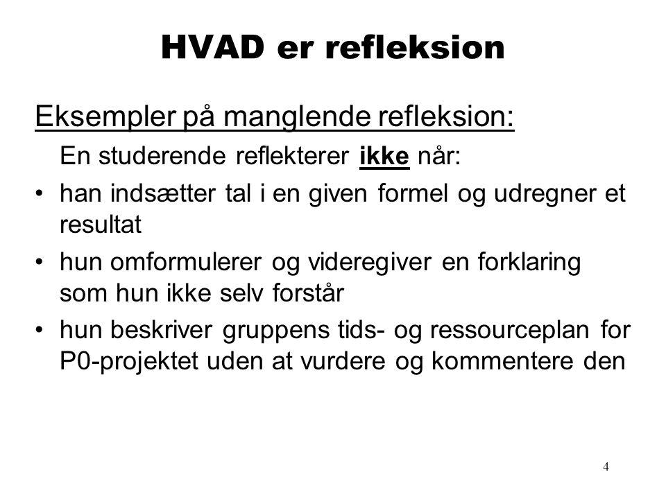 HVAD er refleksion Eksempler på manglende refleksion: