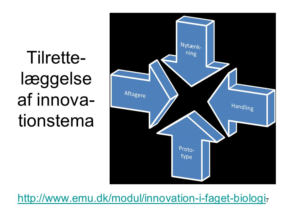 Tilrette-læggelse af innova-tionstema