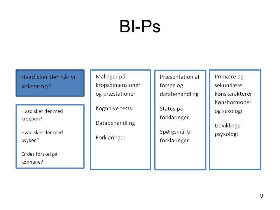 BI-Ps