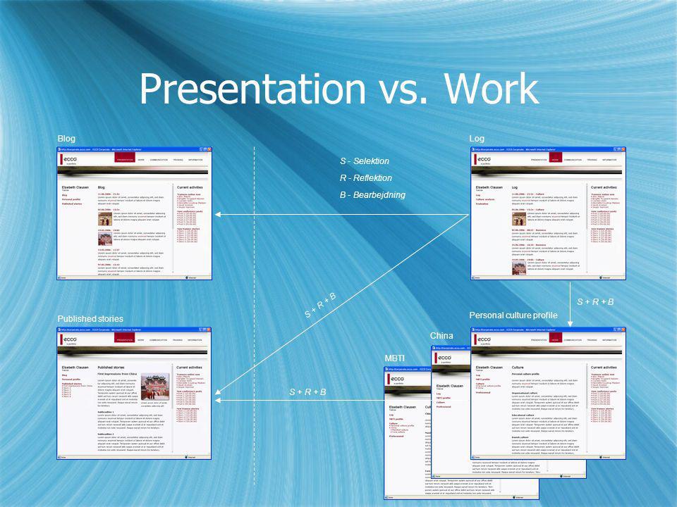 Presentation vs. Work Blog. Log. S - Selektion. R - Reflektion. B - Bearbejdning. S + R + B. S + R + B.