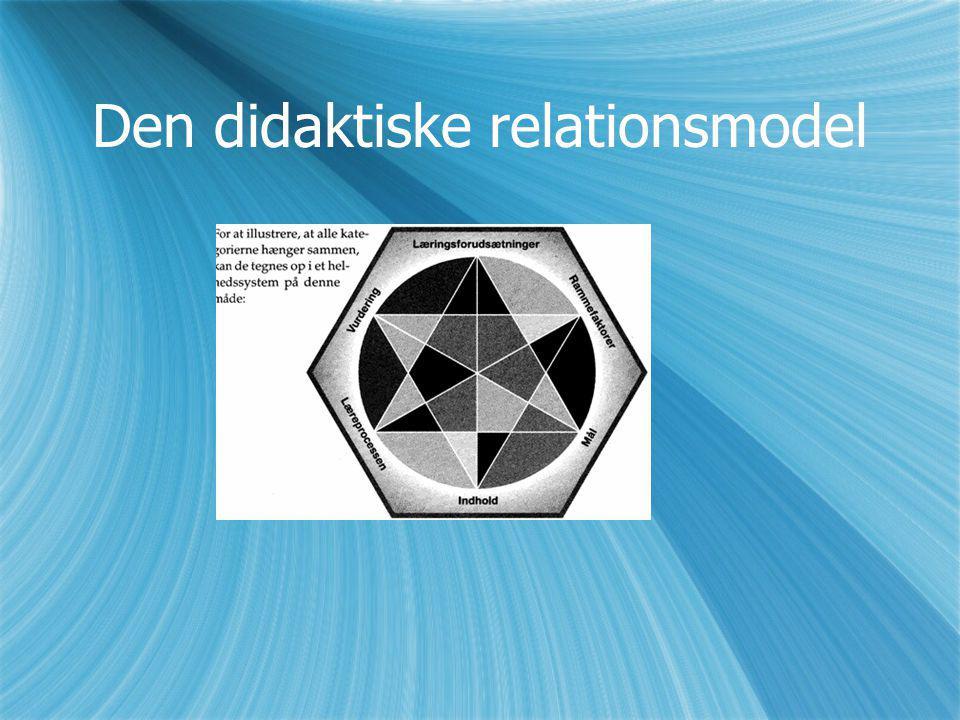 Den didaktiske relationsmodel