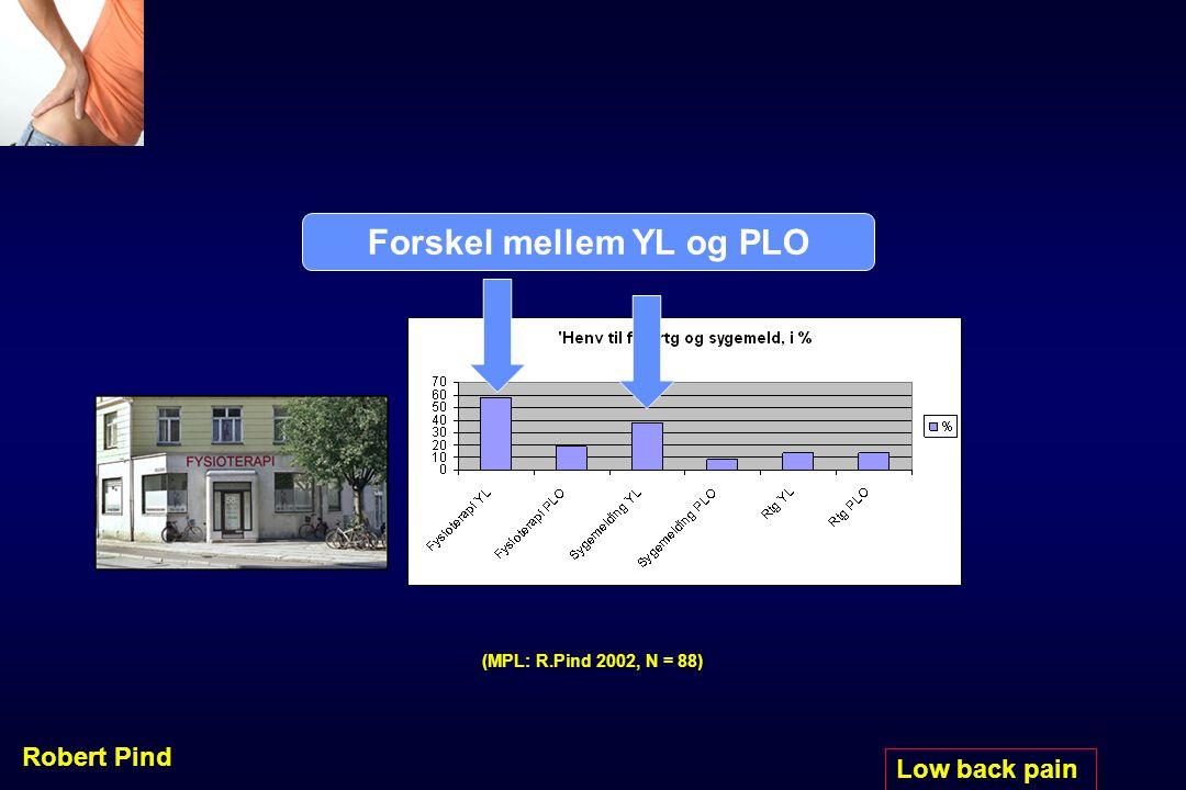 Forskel mellem YL og PLO