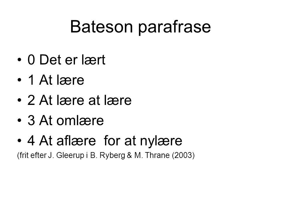 Bateson parafrase 0 Det er lært 1 At lære 2 At lære at lære