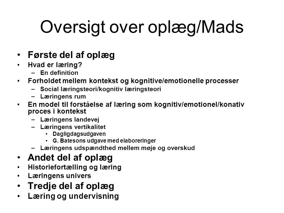 Oversigt over oplæg/Mads