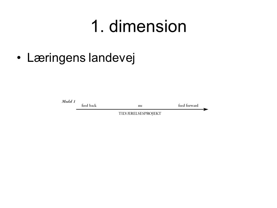 1. dimension Læringens landevej