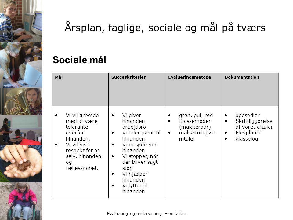 Årsplan, faglige, sociale og mål på tværs
