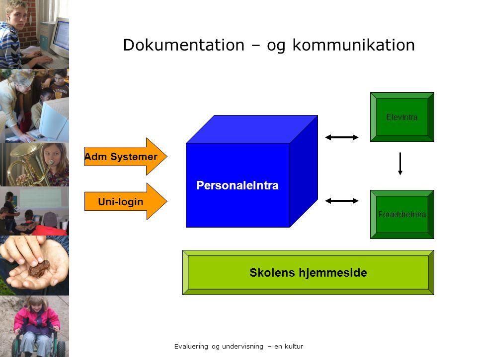 Dokumentation – og kommunikation