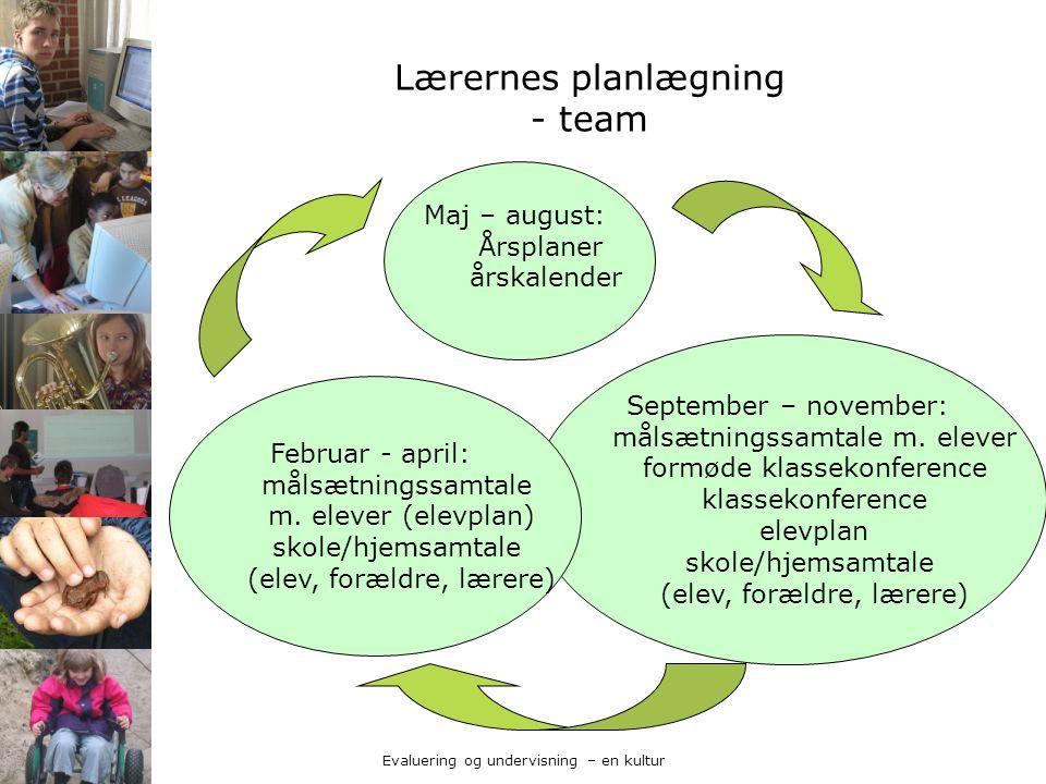 Lærernes planlægning - team