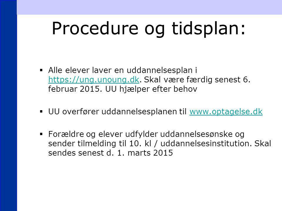 Procedure og tidsplan: