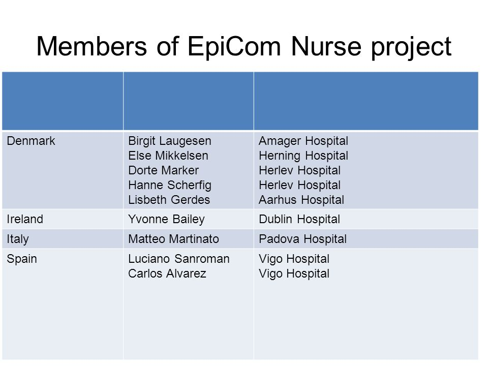 Members of EpiCom Nurse project