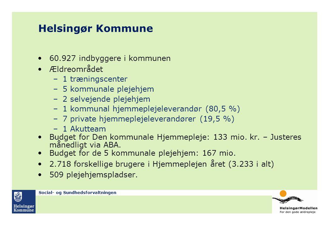 Helsingør Kommune 60.927 indbyggere i kommunen Ældreområdet
