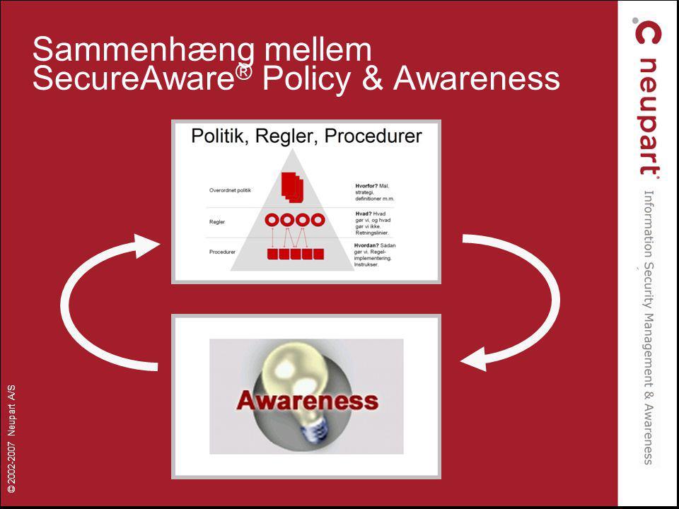 Sammenhæng mellem SecureAware® Policy & Awareness