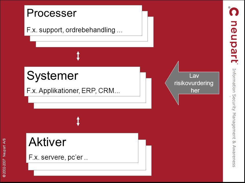 Systemer Aktiver Processer F.x. support, ordrebehandling ...
