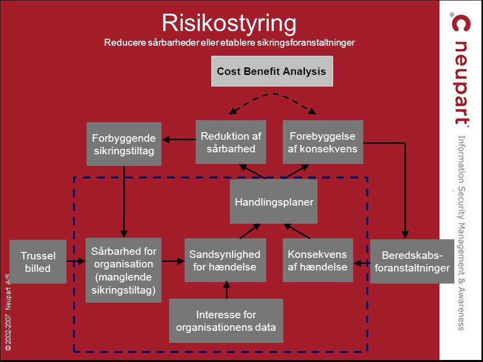 Risikostyring Reducere sårbarheder eller etablere sikringsforanstaltninger