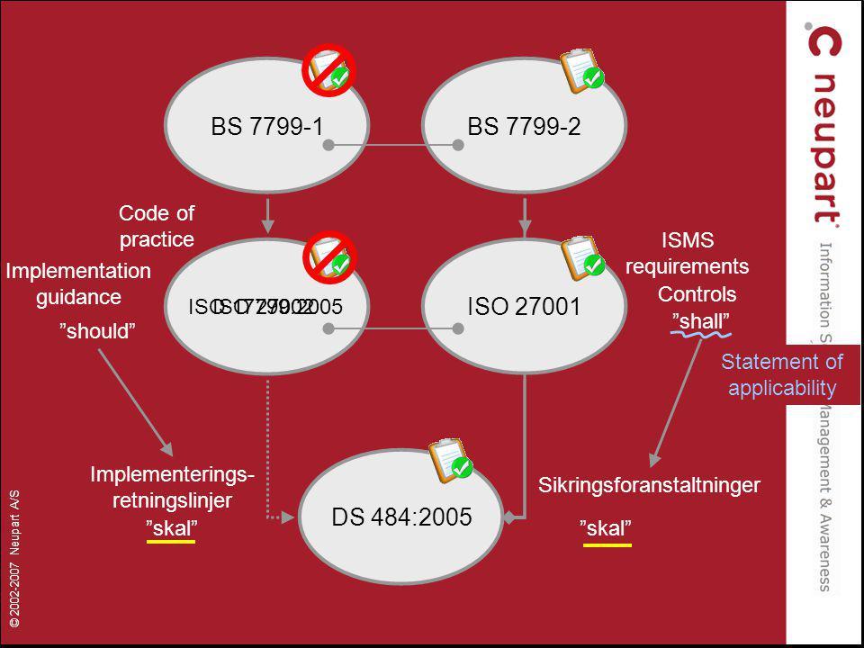 BS 7799-1 BS 7799-2 ISO 27001 DS 484:2005 Code of practice