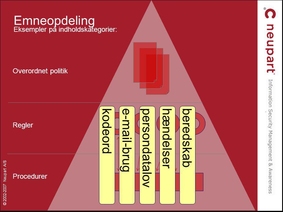 Emneopdeling Eksempler på indholdskategorier: