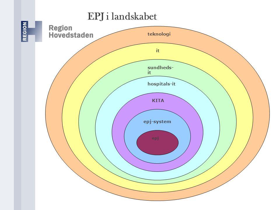 EPJ i landskabet teknologi it sundheds-it hospitals-it KITA epj-system
