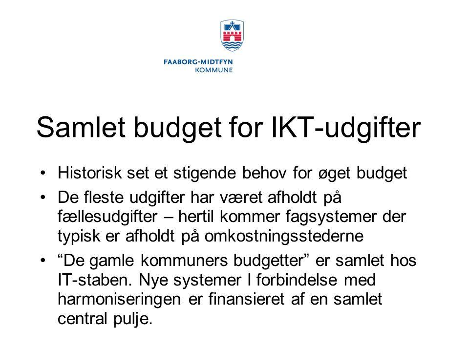 Samlet budget for IKT-udgifter