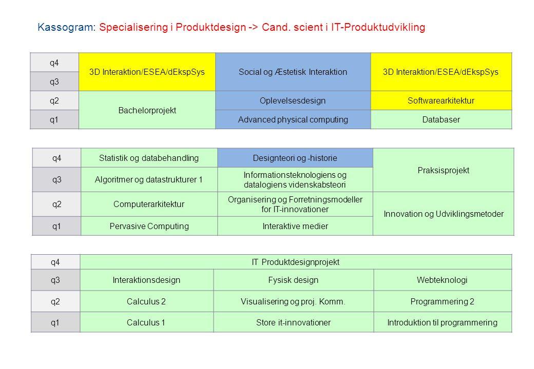 Kassogram: Specialisering i Produktdesign -> Cand