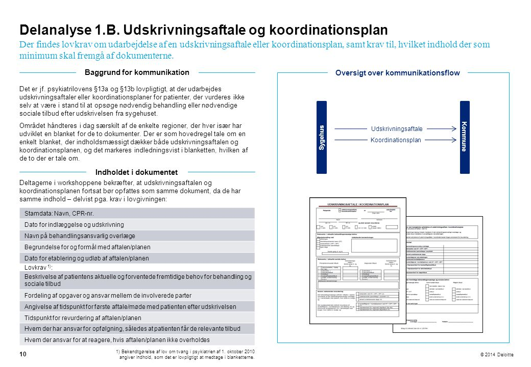 Delanalyse 1.B. Udskrivningsaftale og koordinationsplan
