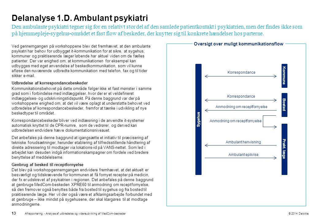 Delanalyse 1.D. Ambulant psykiatri