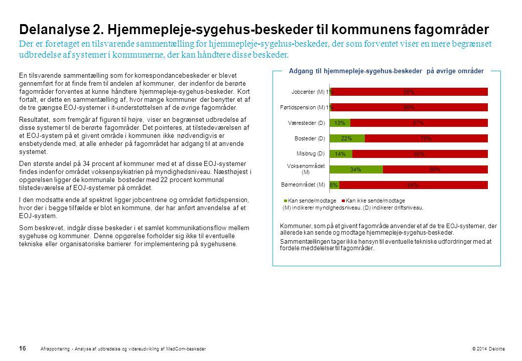 Delanalyse 2. Hjemmepleje-sygehus-beskeder til kommunens fagområder