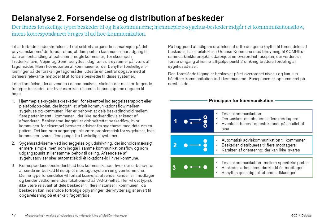 Delanalyse 2. Forsendelse og distribution af beskeder