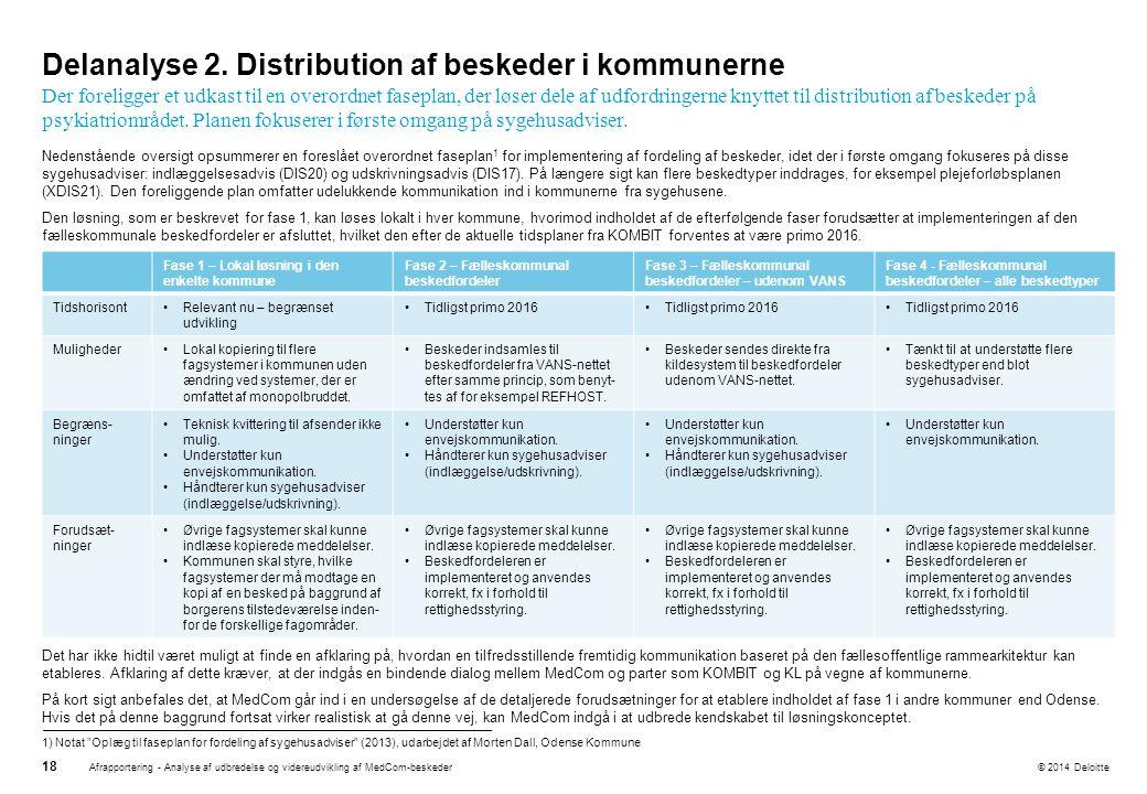 Delanalyse 2. Distribution af beskeder i kommunerne