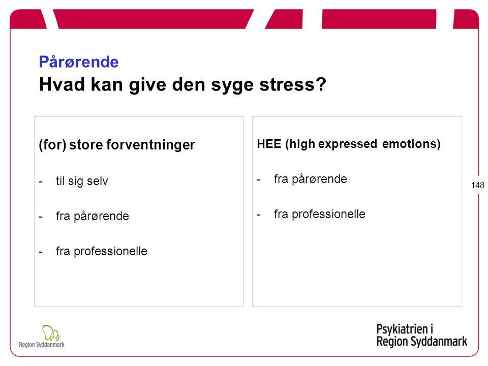 Pårørende Hvad kan give den syge stress