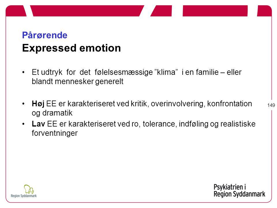 Pårørende Expressed emotion