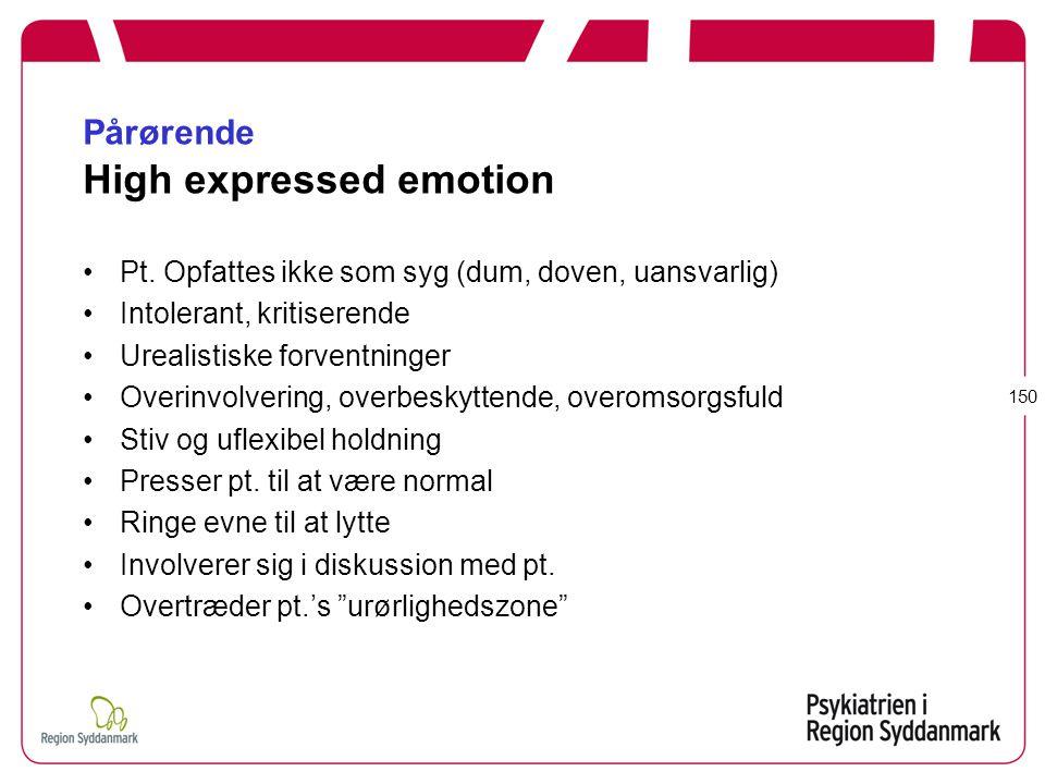 Pårørende High expressed emotion