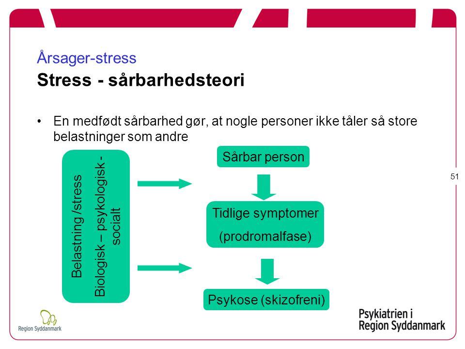 Årsager-stress Stress - sårbarhedsteori