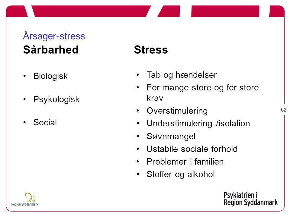 Årsager-stress Sårbarhed Stress