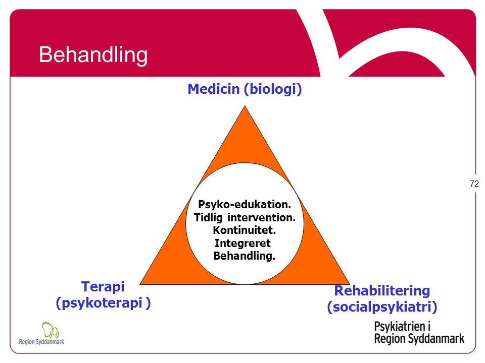 Behandling Medicin (biologi) Terapi Rehabilitering (psykoterapi )
