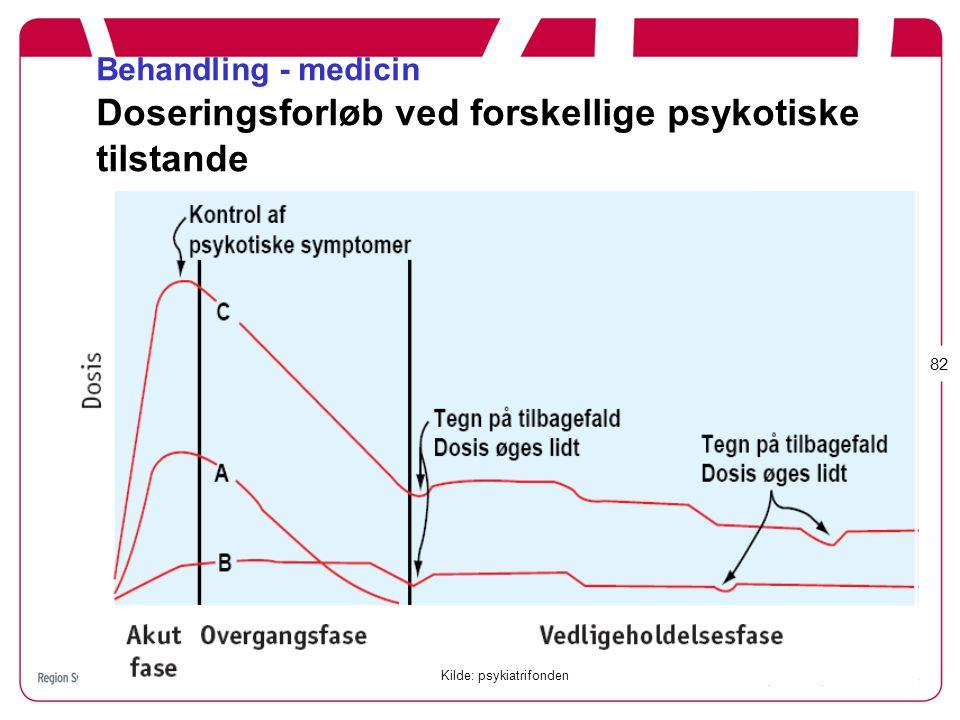 Behandling - medicin Doseringsforløb ved forskellige psykotiske tilstande