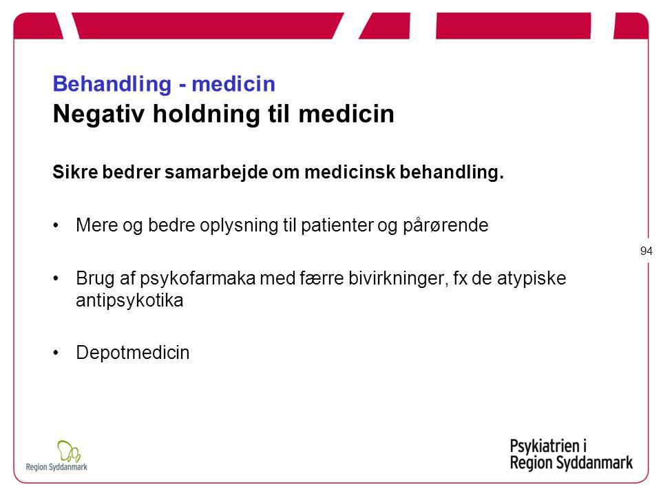 Behandling - medicin Negativ holdning til medicin