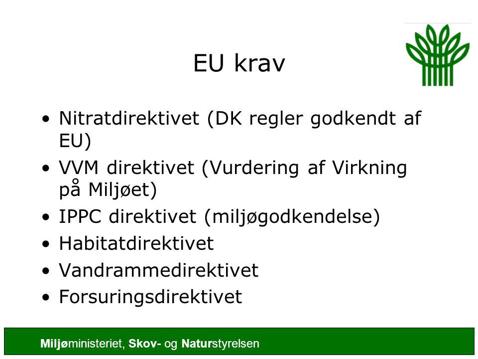EU krav Nitratdirektivet (DK regler godkendt af EU)