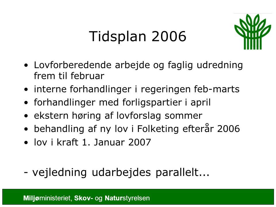 Tidsplan 2006 - vejledning udarbejdes parallelt...