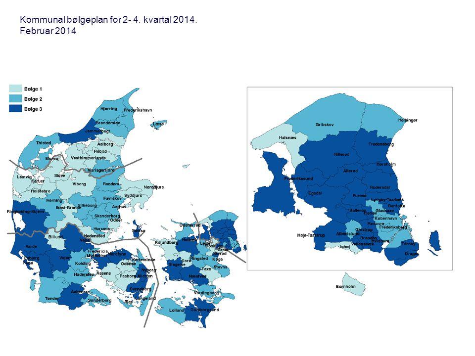 Kommunal bølgeplan for 2- 4. kvartal 2014.
