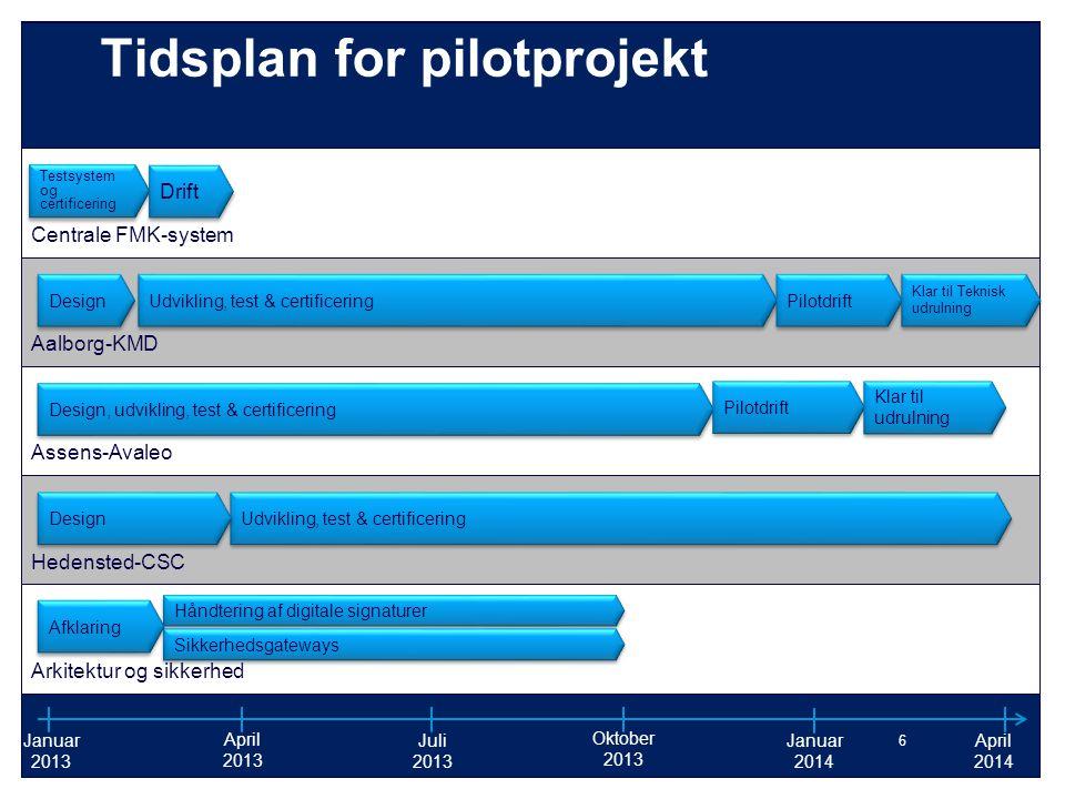 Tidsplan for pilotprojekt