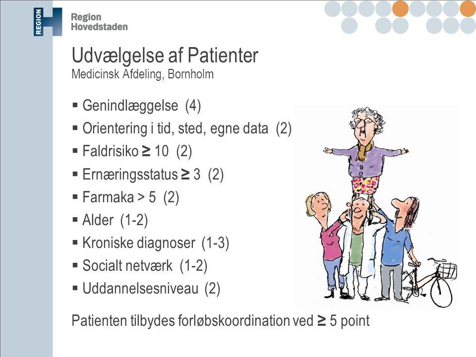Udvælgelse af Patienter Medicinsk Afdeling, Bornholm