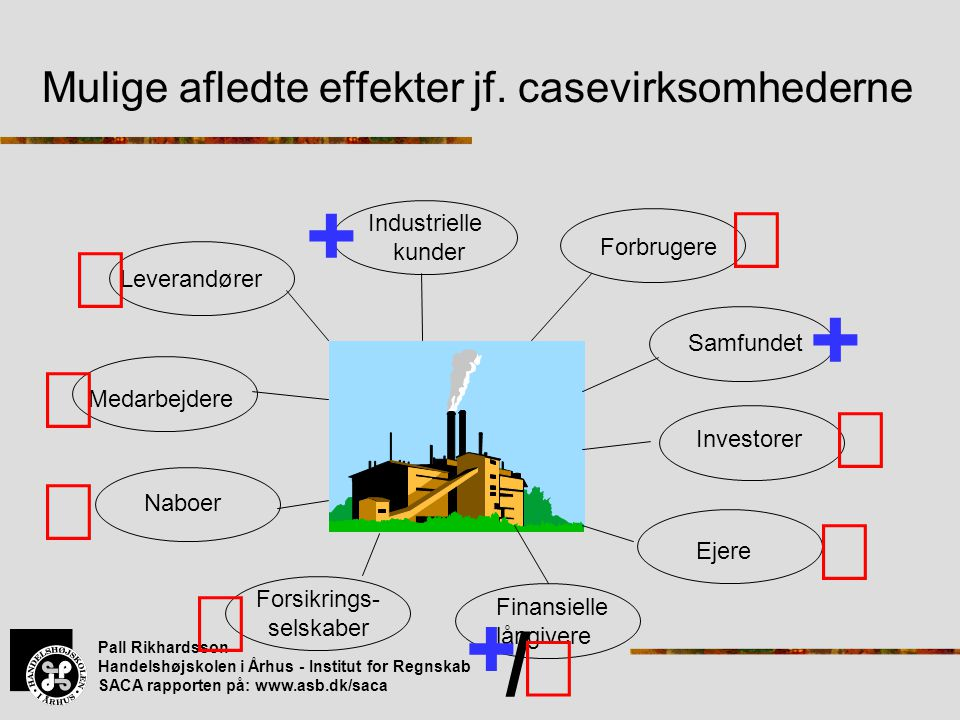 Mulige afledte effekter jf. casevirksomhederne