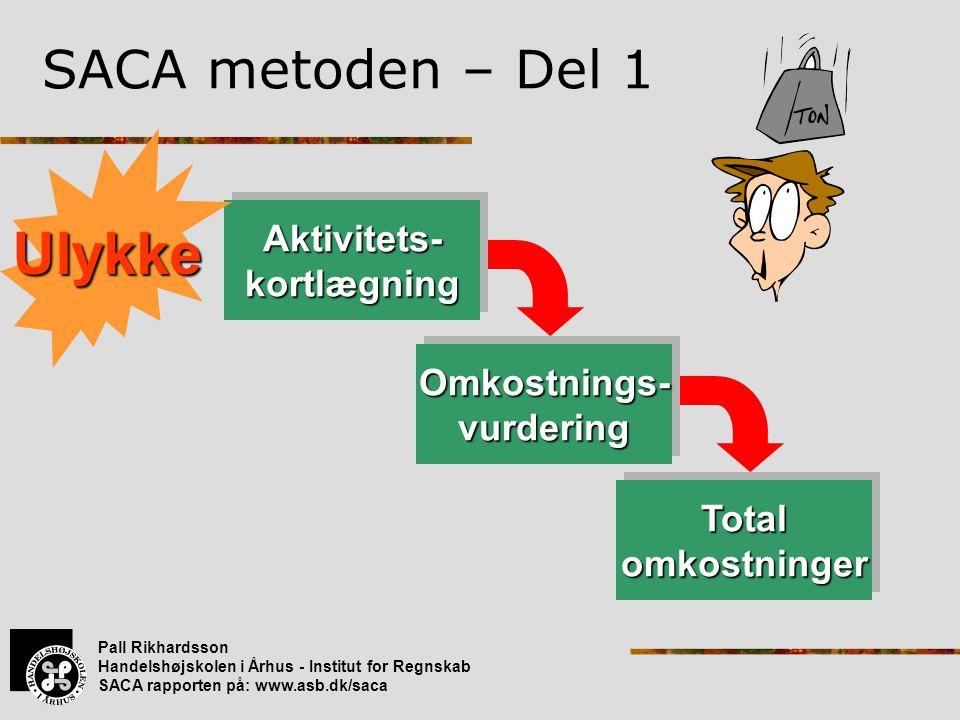 Ulykke SACA metoden – Del 1 Aktivitets- kortlægning Omkostnings-