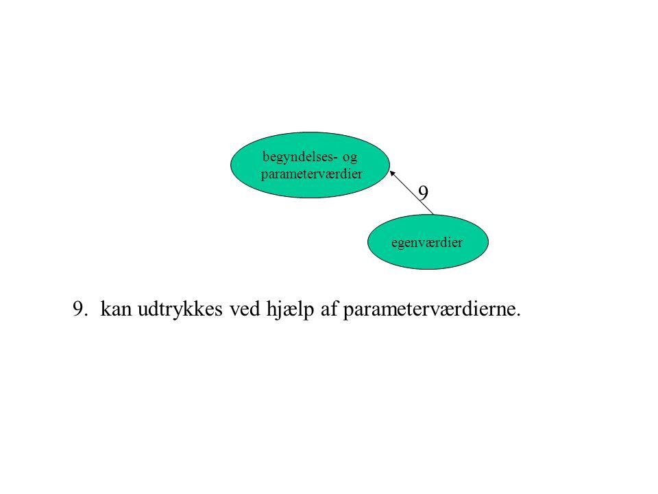 9. kan udtrykkes ved hjælp af parameterværdierne.