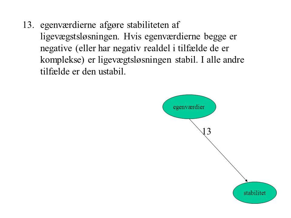 13. egenværdierne afgøre stabiliteten af. ligevægstsløsningen