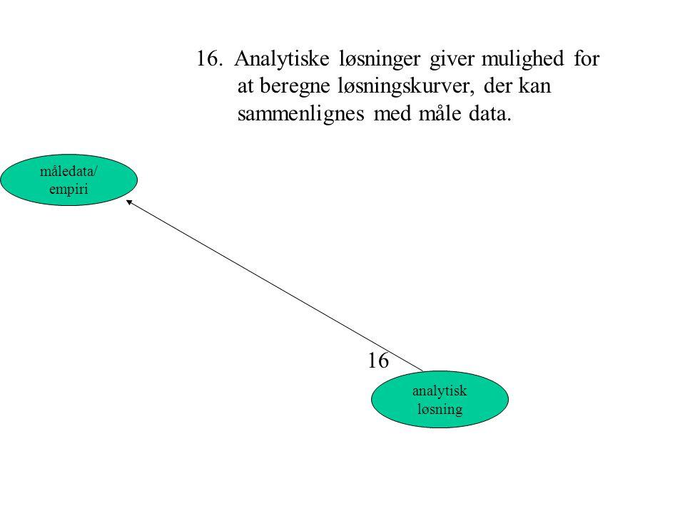 16. Analytiske løsninger giver mulighed for