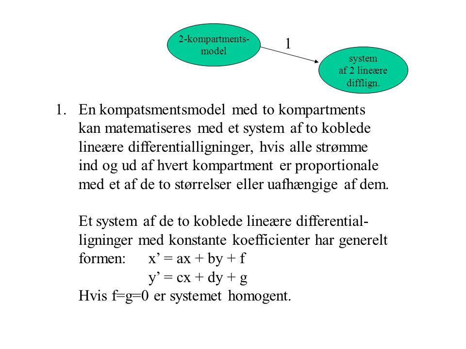 Hvis f=g=0 er systemet homogent.