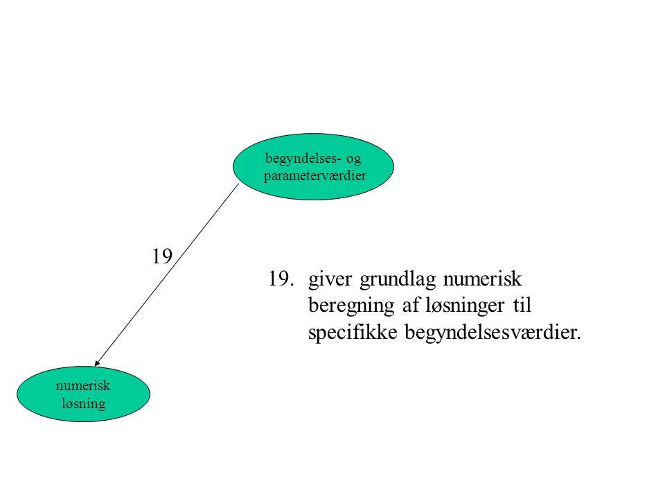 begyndelses- og parameterværdier. 19. 19. giver grundlag numerisk beregning af løsninger til specifikke begyndelsesværdier.